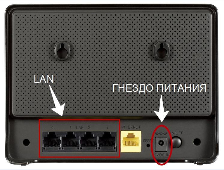 Гнезда для подключения роутера D-link DIR 300