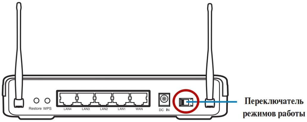 Инструкция Подключения Роутера Asus Rt N12
